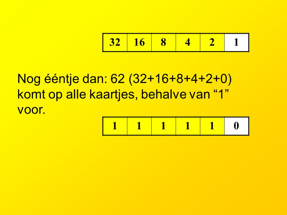 32 16 8 4 2 1 Nog ééntje dan: 62 (32+16+8+4+2+0) komt op alle kaartjes, behalve van 1 voor. 1