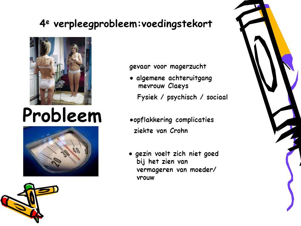 4e verpleegprobleem:voedingstekort