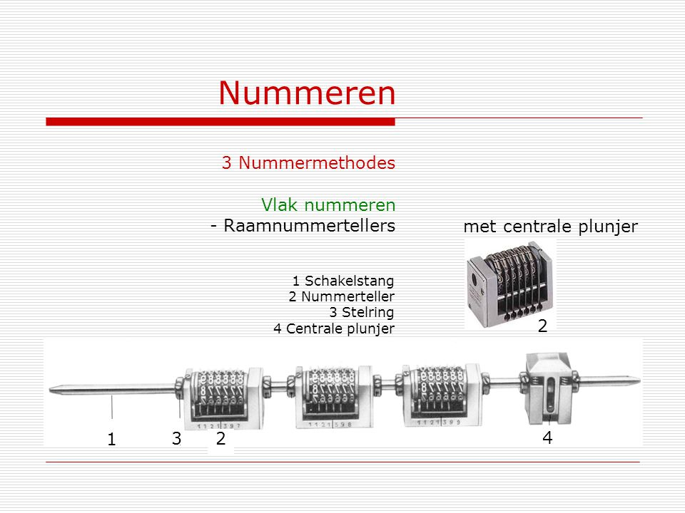 Nummeren 3 Nummermethodes Vlak nummeren Raamnummertellers