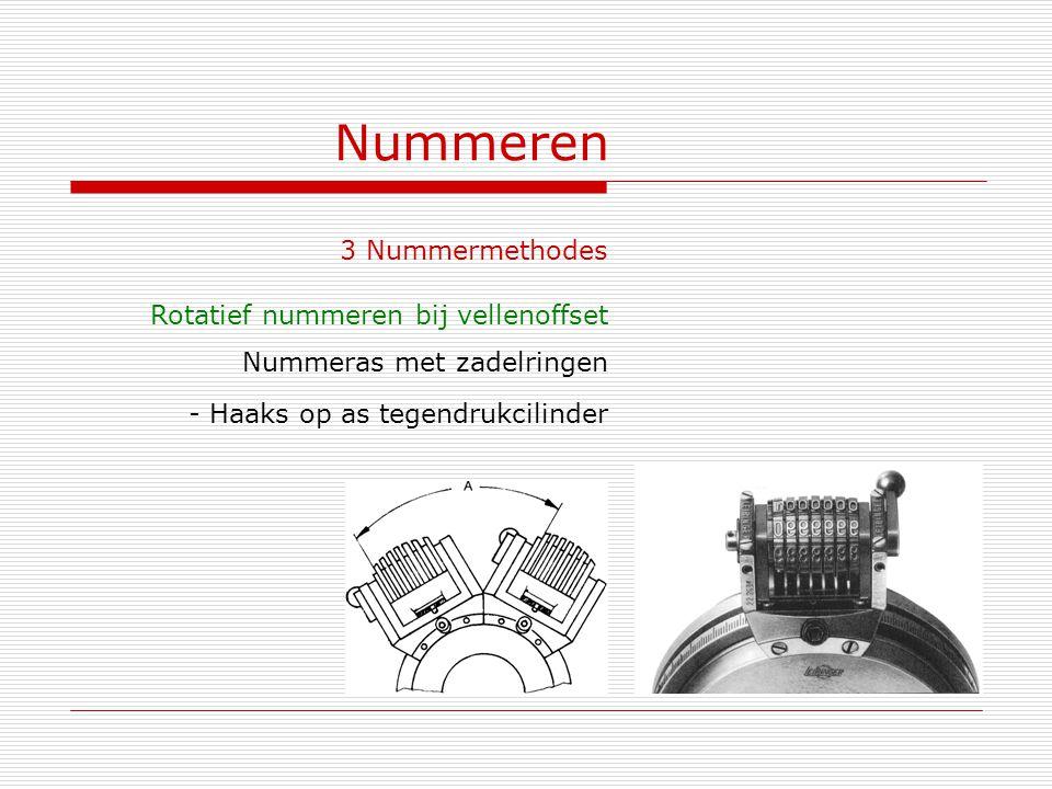 Nummeren 3 Nummermethodes Rotatief nummeren bij vellenoffset