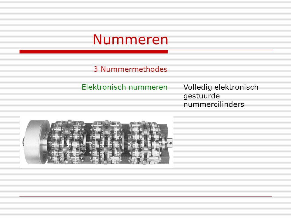Nummeren 3 Nummermethodes Elektronisch nummeren
