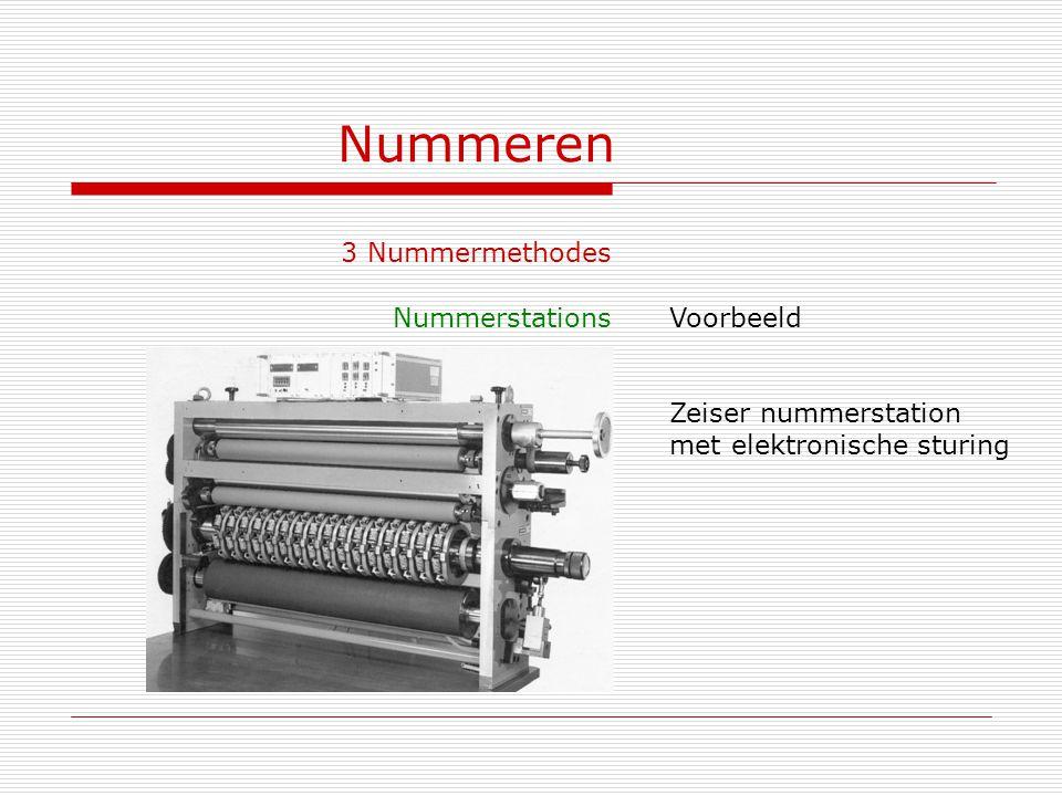 Nummeren 3 Nummermethodes Nummerstations Voorbeeld
