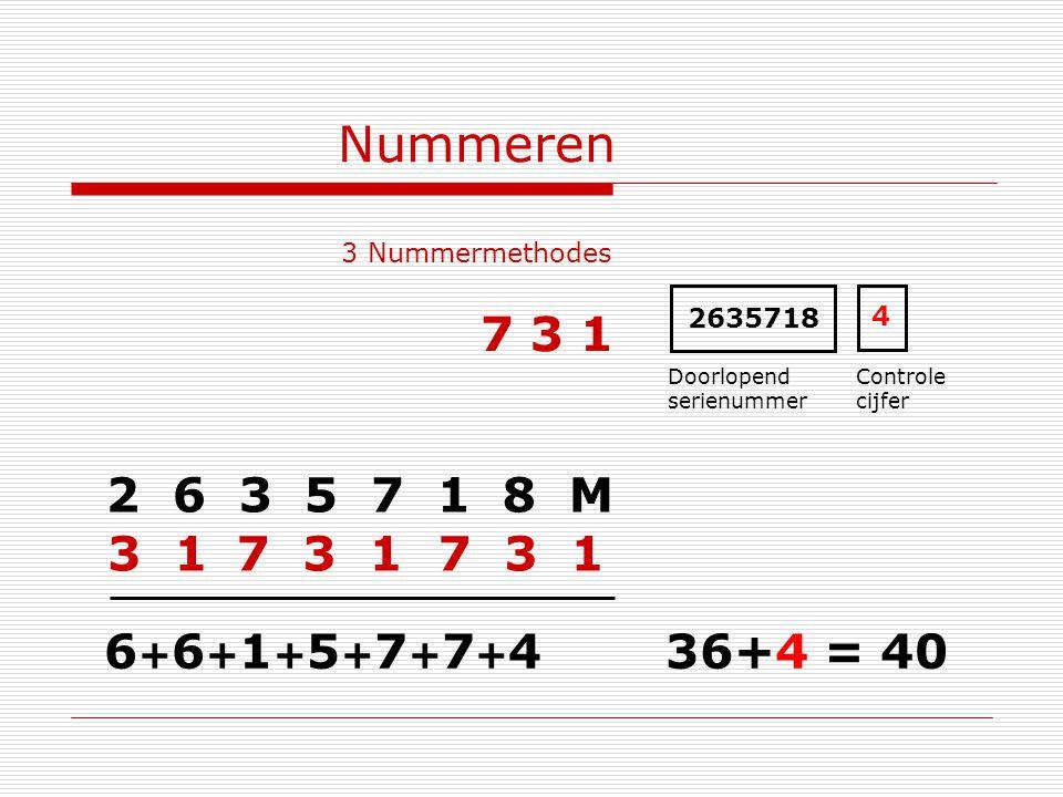 Nummeren 3 Nummermethodes. 7 3 1. 2635718. 4. Doorlopend. serienummer. Controle. cijfer. 2 6 3 5 7 1 8 M.