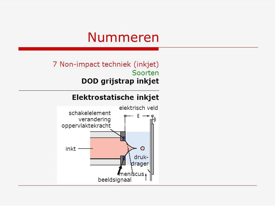 Nummeren 7 Non-impact techniek (inkjet) Soorten DOD grijstrap inkjet