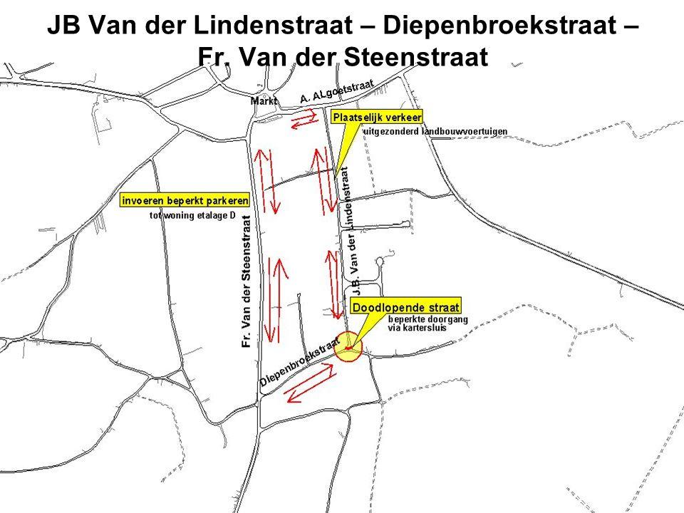 JB Van der Lindenstraat – Diepenbroekstraat – Fr. Van der Steenstraat