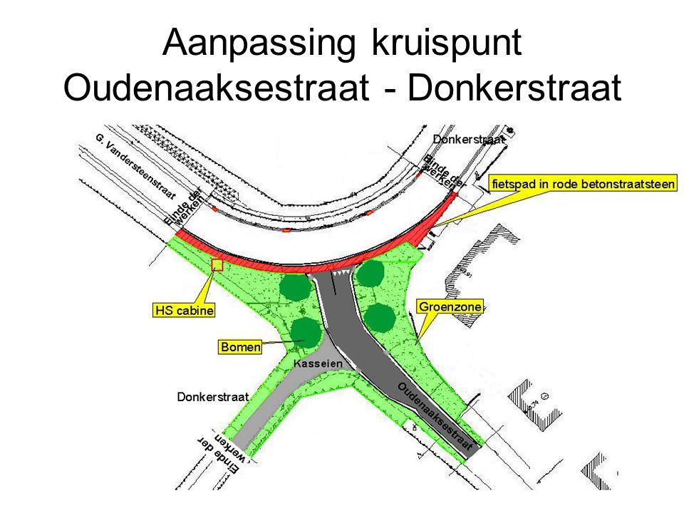 Aanpassing kruispunt Oudenaaksestraat - Donkerstraat