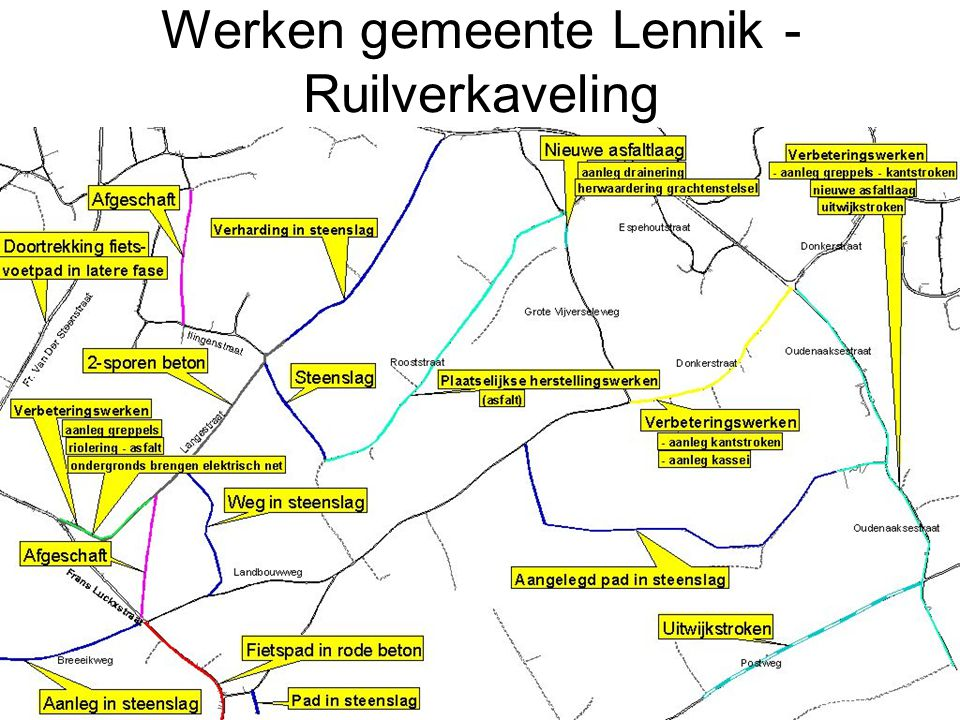 Werken gemeente Lennik - Ruilverkaveling