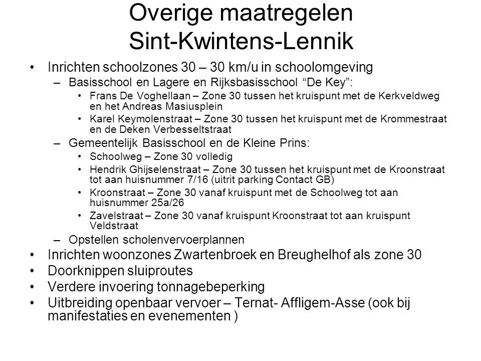 Overige maatregelen Sint-Kwintens-Lennik