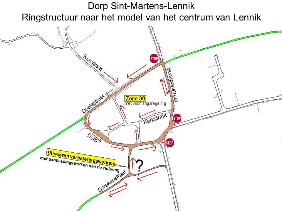 Dorp Sint-Martens-Lennik Ringstructuur naar het model van het centrum van Lennik