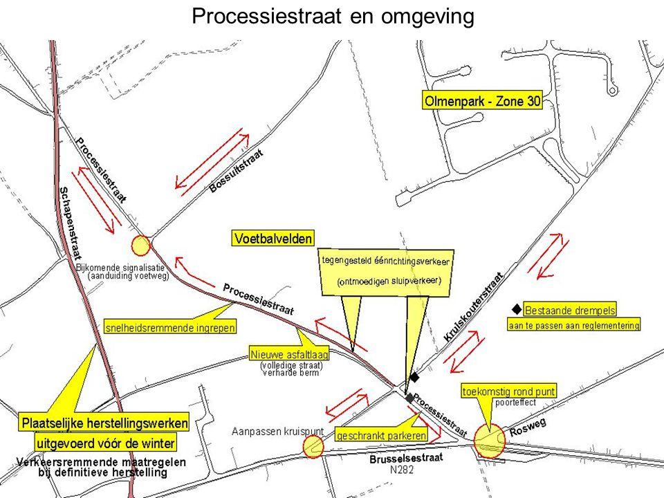 Processiestraat en omgeving