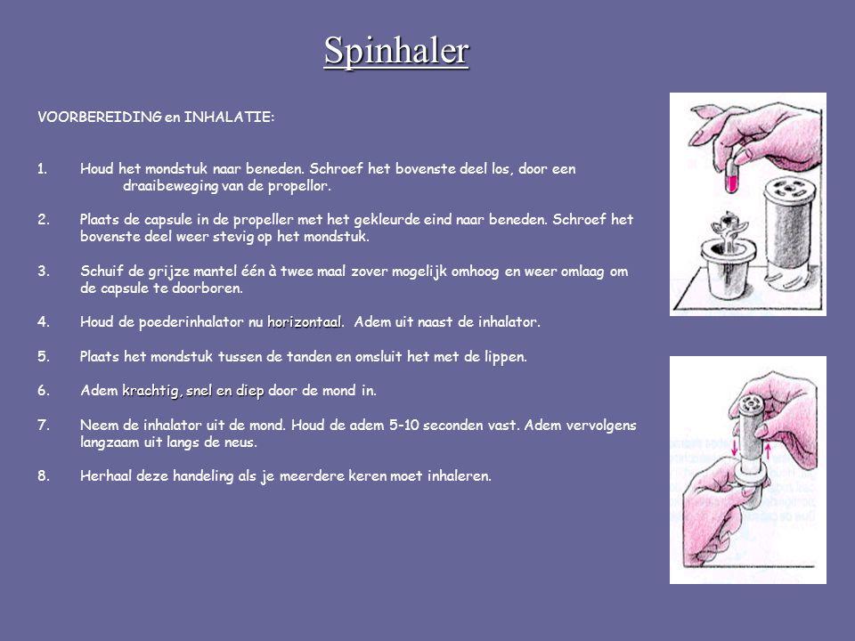 Spinhaler VOORBEREIDING en INHALATIE: