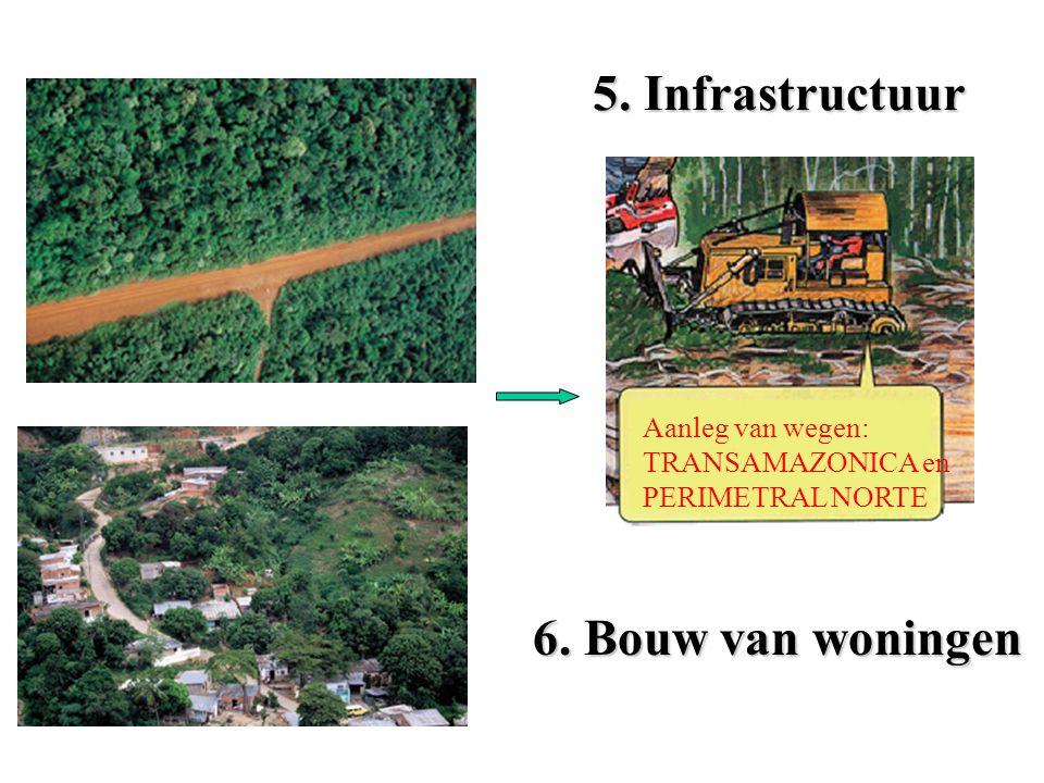 5. Infrastructuur 6. Bouw van woningen
