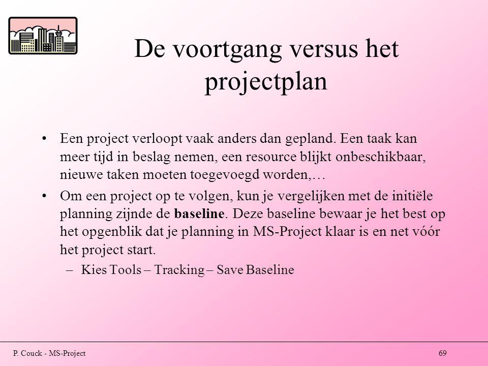 De voortgang versus het projectplan
