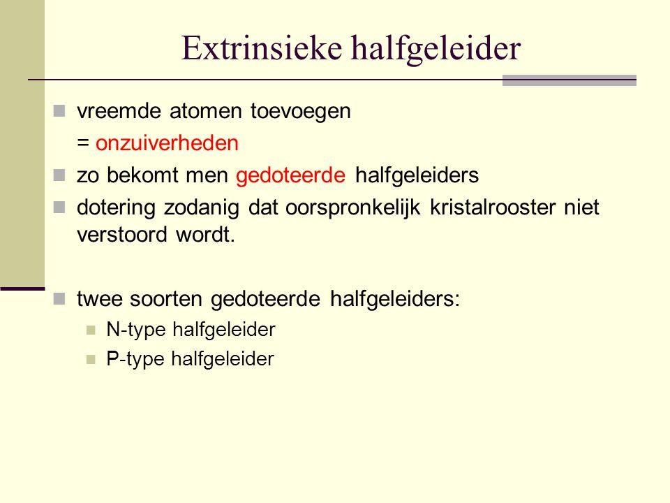Extrinsieke halfgeleider
