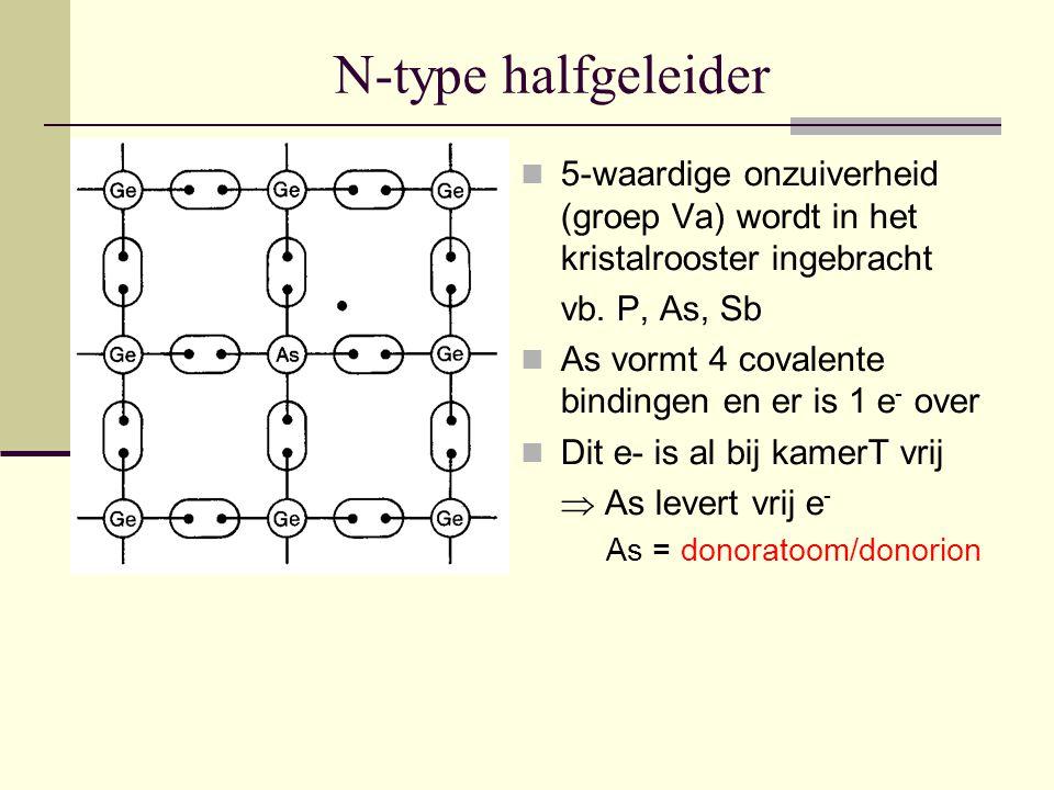 N-type halfgeleider 5-waardige onzuiverheid (groep Va) wordt in het kristalrooster ingebracht. vb. P, As, Sb.