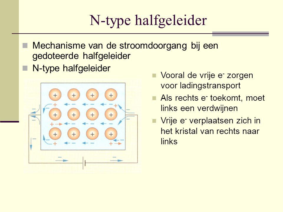 N-type halfgeleider Mechanisme van de stroomdoorgang bij een gedoteerde halfgeleider. N-type halfgeleider.