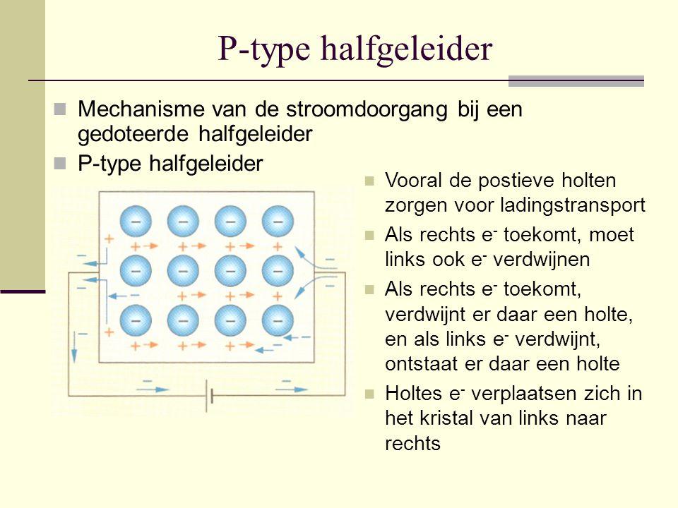 P-type halfgeleider Mechanisme van de stroomdoorgang bij een gedoteerde halfgeleider. P-type halfgeleider.
