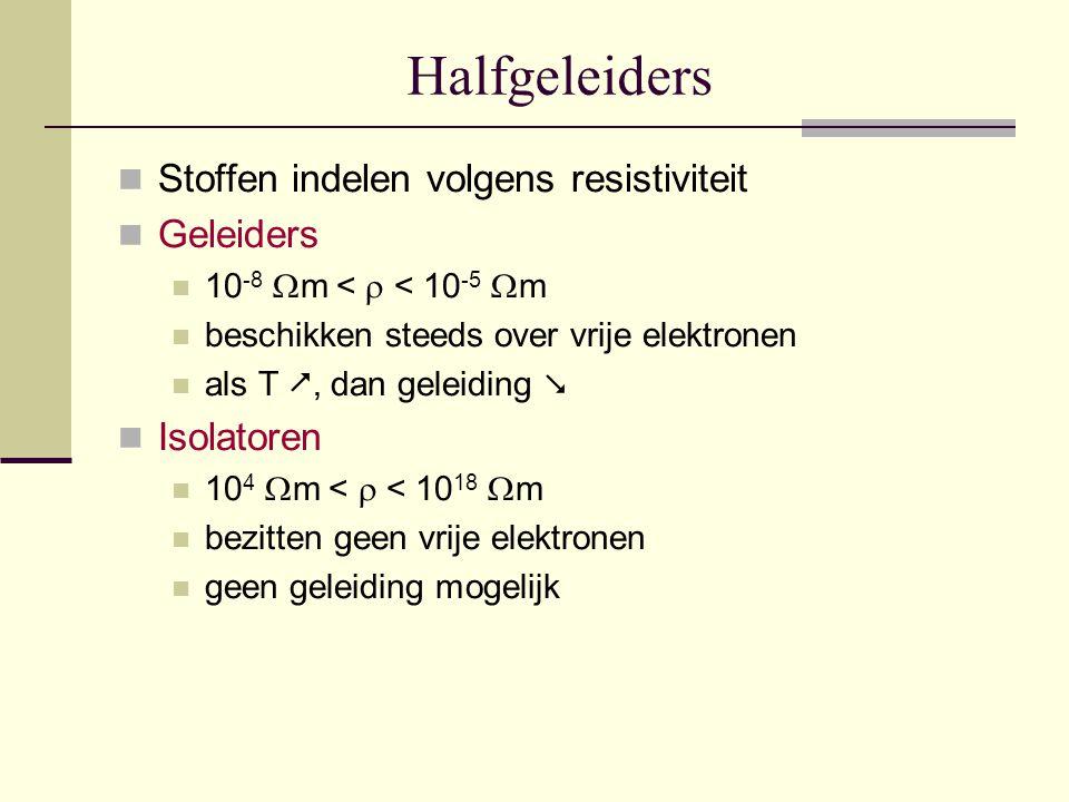 Halfgeleiders Stoffen indelen volgens resistiviteit Geleiders