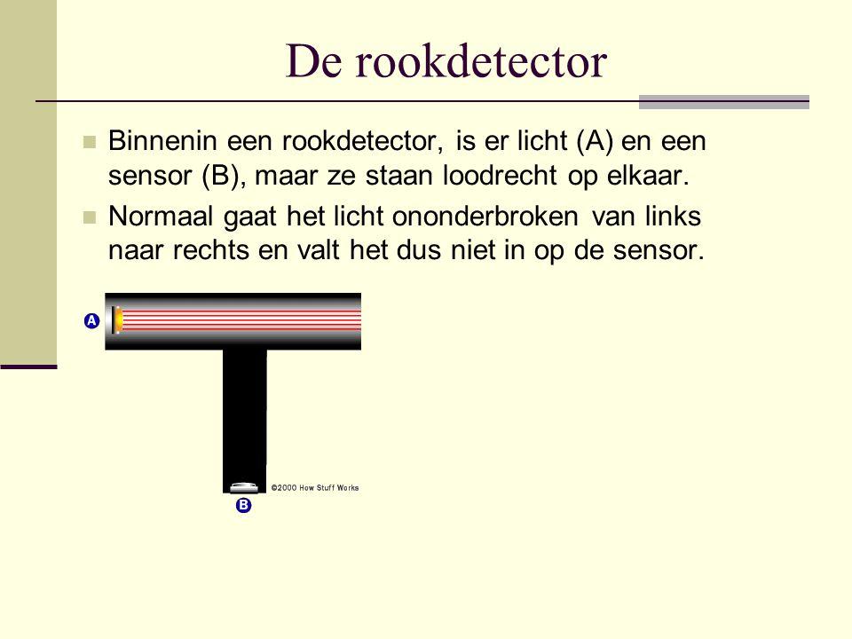 De rookdetector Binnenin een rookdetector, is er licht (A) en een sensor (B), maar ze staan loodrecht op elkaar.
