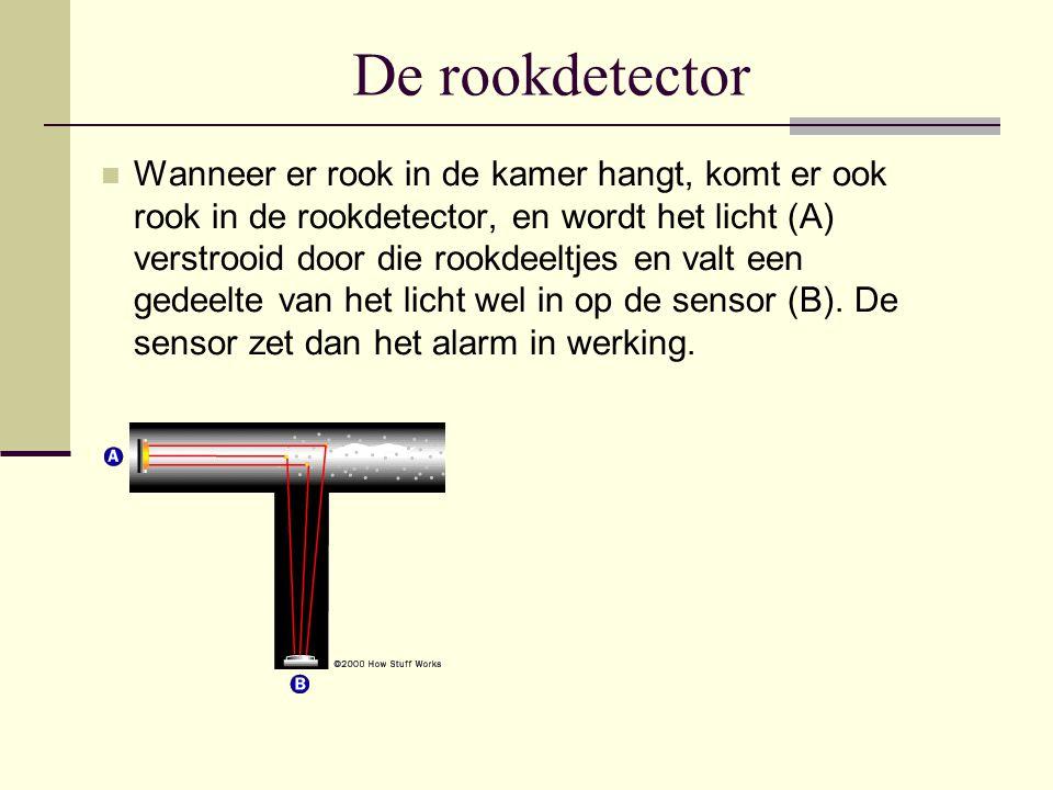 De rookdetector