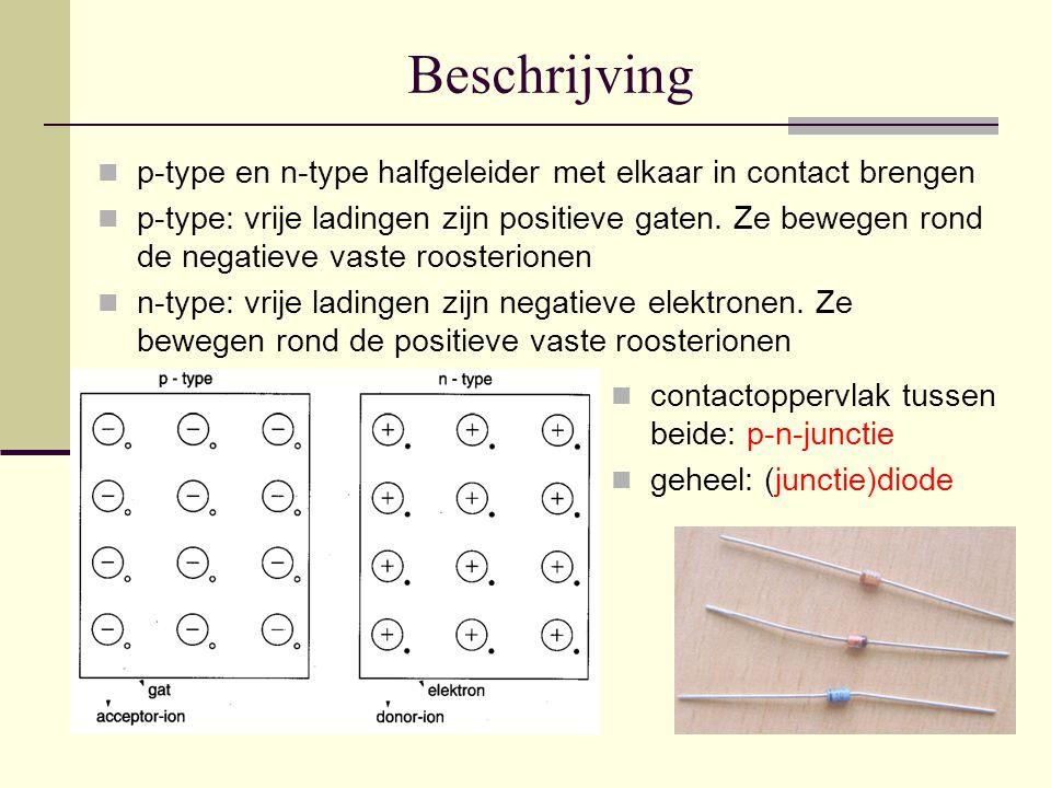 Beschrijving p-type en n-type halfgeleider met elkaar in contact brengen.