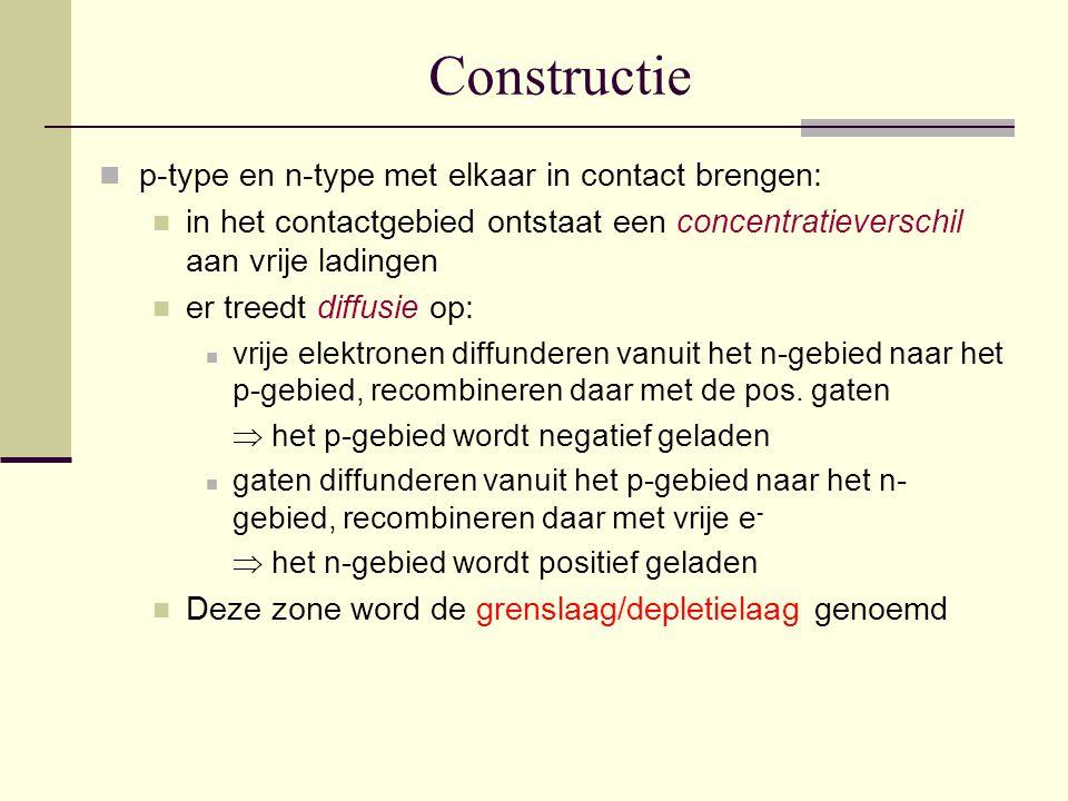 Constructie p-type en n-type met elkaar in contact brengen: