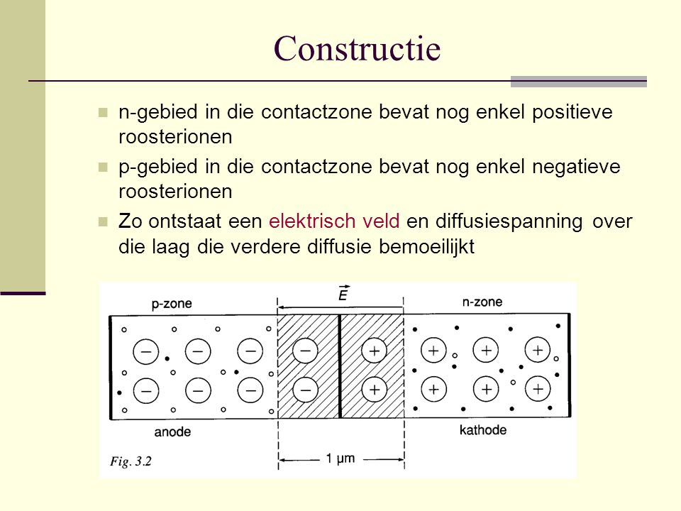 Constructie n-gebied in die contactzone bevat nog enkel positieve roosterionen. p-gebied in die contactzone bevat nog enkel negatieve roosterionen.