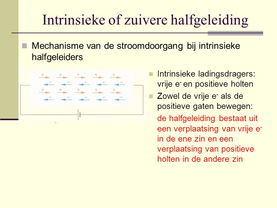 Intrinsieke of zuivere halfgeleiding