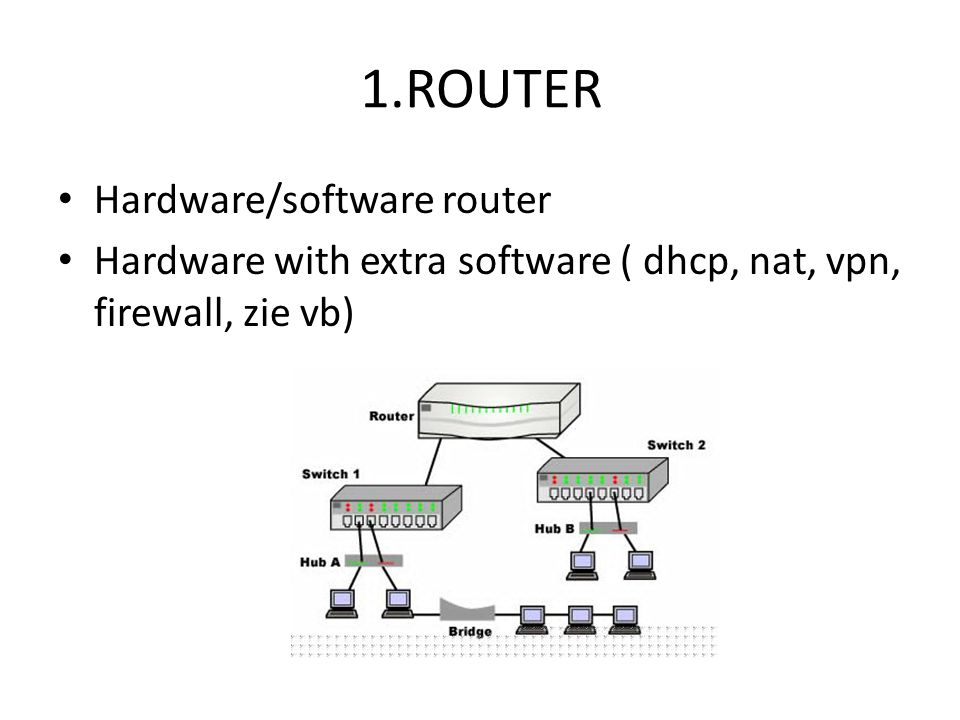 1.ROUTER Hardware/software router