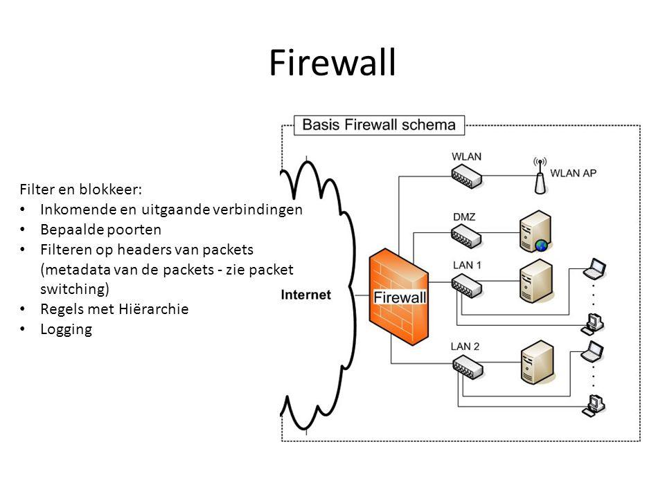 Firewall Filter en blokkeer: Inkomende en uitgaande verbindingen