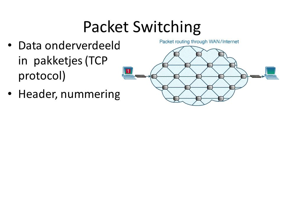 Packet Switching Data onderverdeeld in pakketjes (TCP protocol)