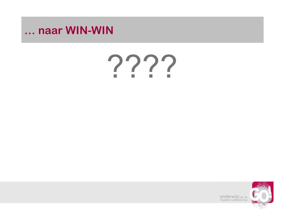 … naar WIN-WIN Slide blanco maken en volledige slide doorschuiven naar achter
