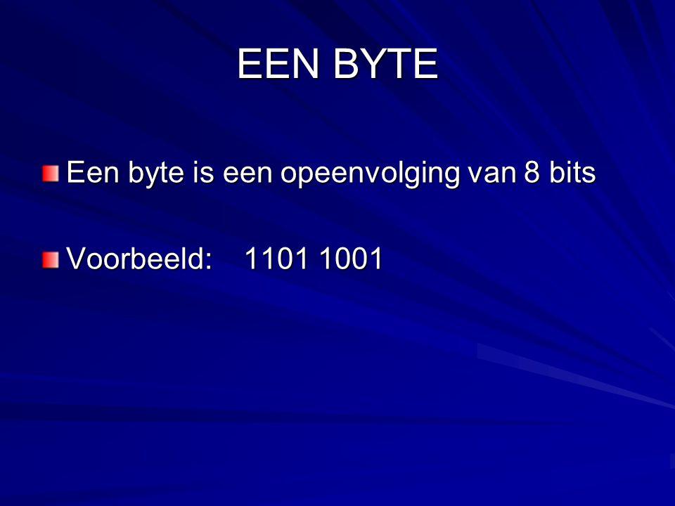 EEN BYTE Een byte is een opeenvolging van 8 bits Voorbeeld: 1101 1001