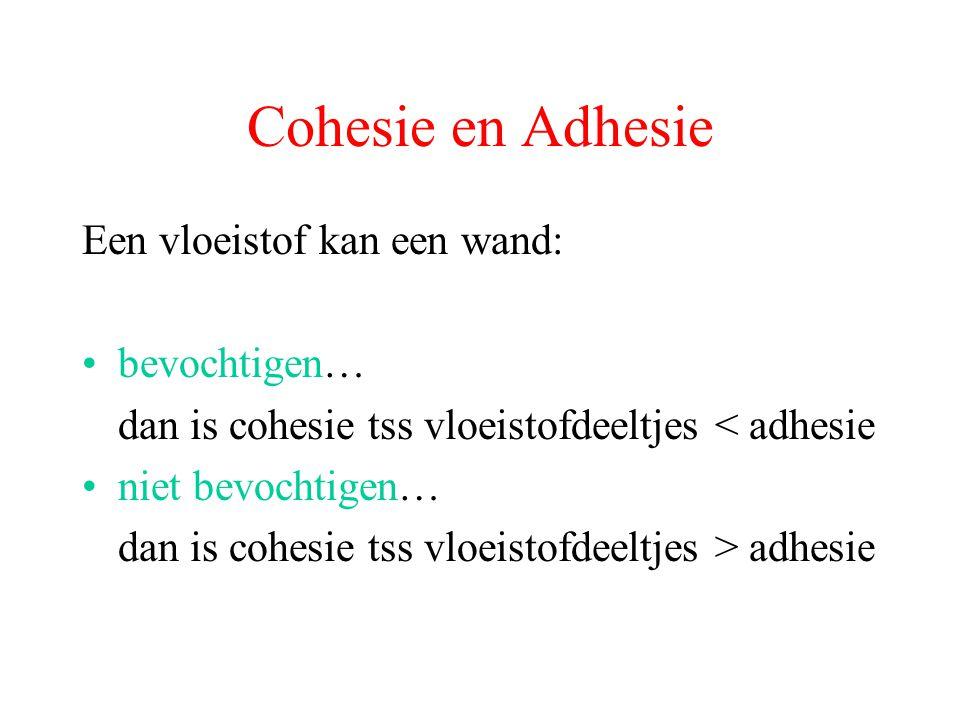 Cohesie en Adhesie Een vloeistof kan een wand: bevochtigen…