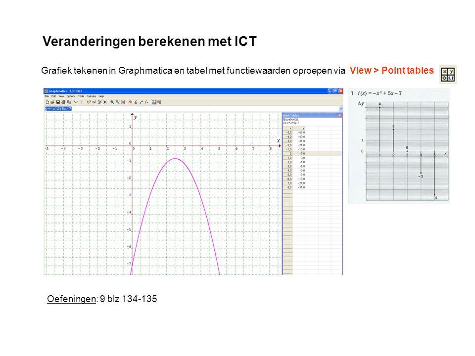 Veranderingen berekenen met ICT