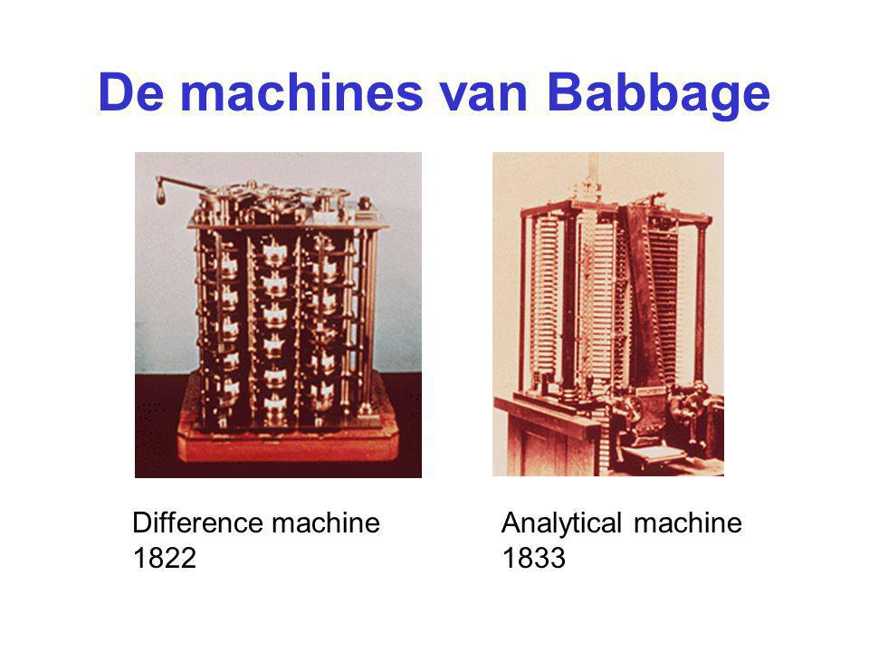 De machines van Babbage