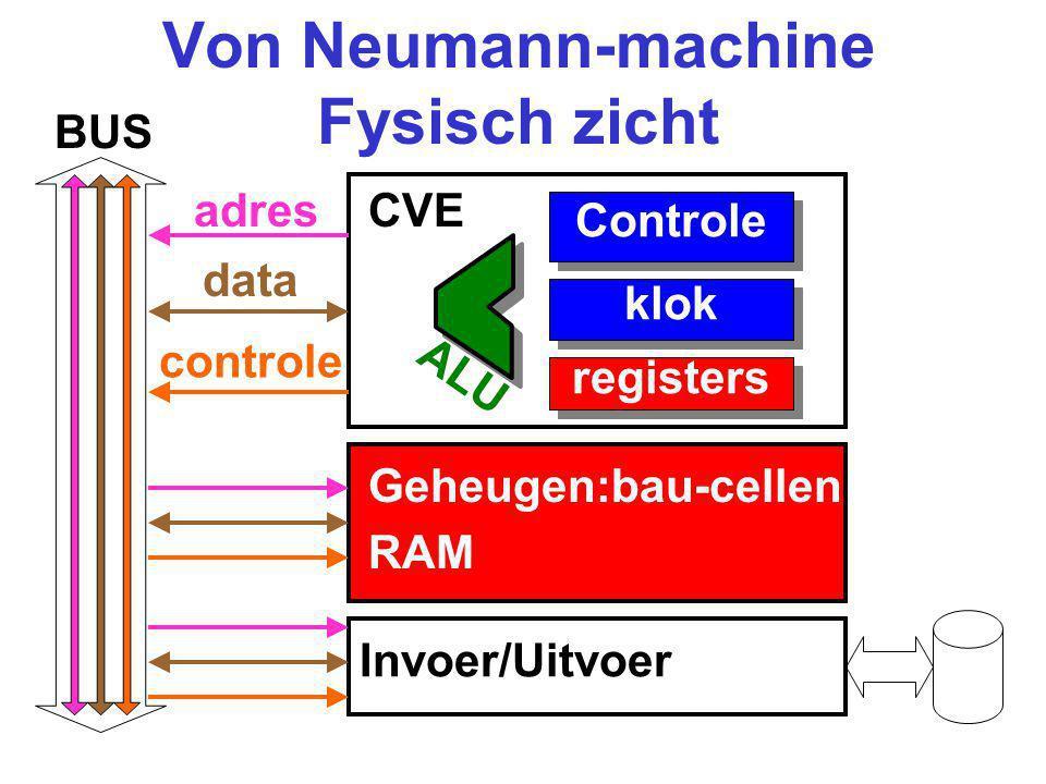 Von Neumann-machine Fysisch zicht