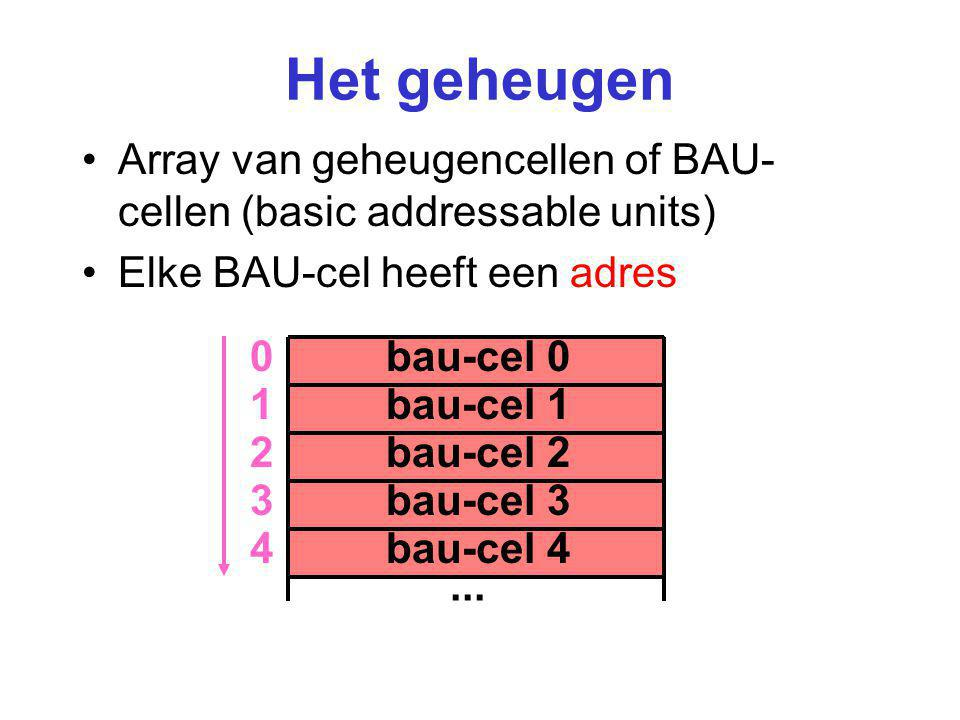Het geheugen Array van geheugencellen of BAU-cellen (basic addressable units) Elke BAU-cel heeft een adres.