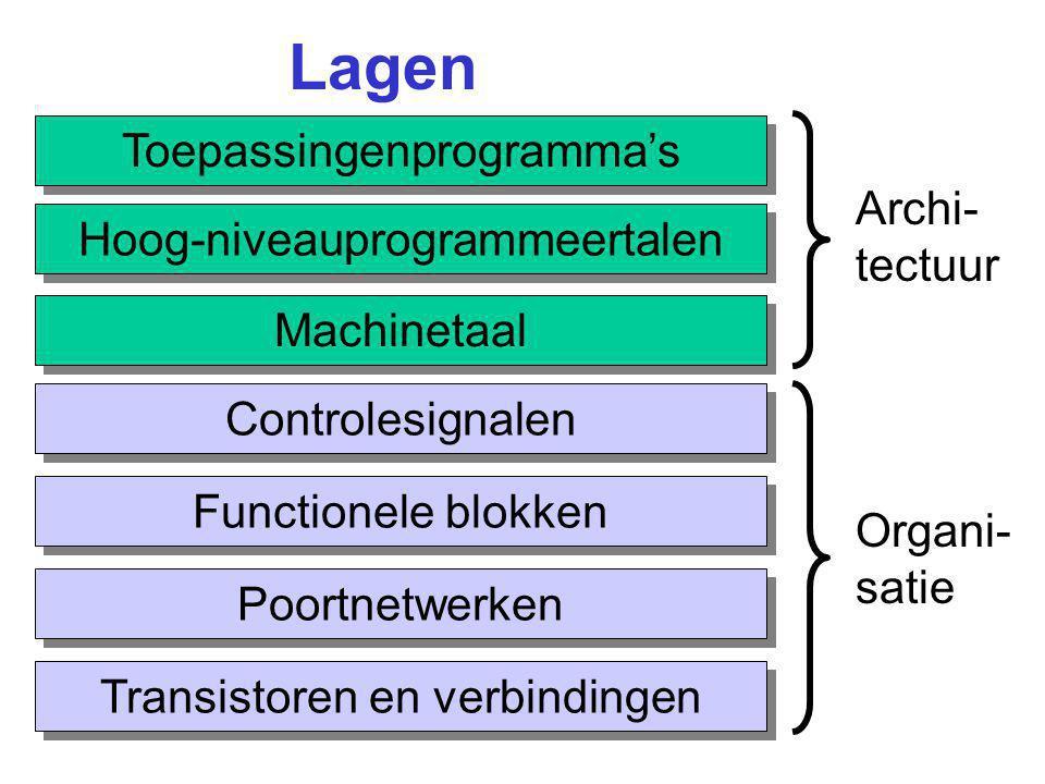 Lagen Toepassingenprogramma's Archi-tectuur