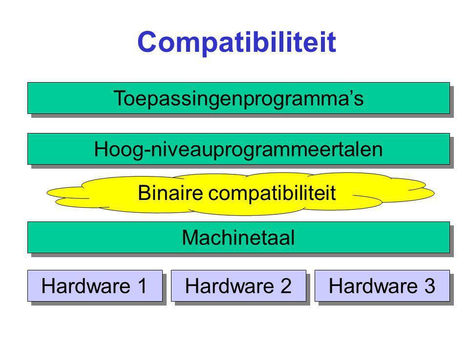 Compatibiliteit Toepassingenprogramma's Hoog-niveauprogrammeertalen