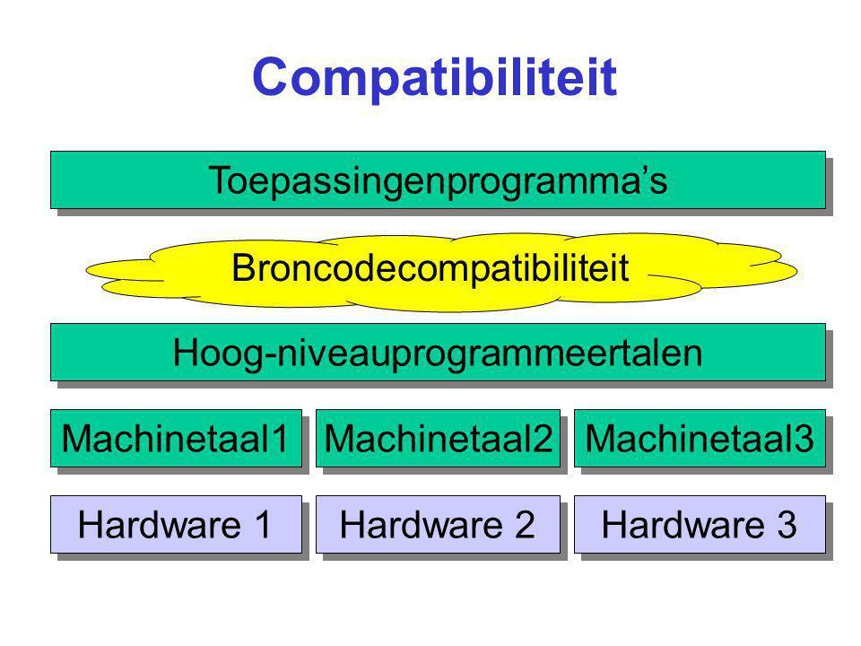 Compatibiliteit Toepassingenprogramma's Broncodecompatibiliteit