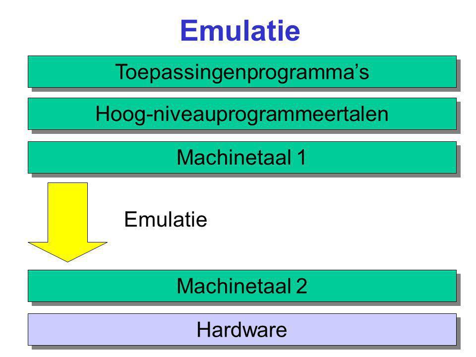 Emulatie Toepassingenprogramma's Hoog-niveauprogrammeertalen