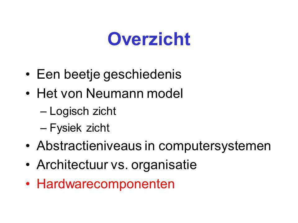 Overzicht Een beetje geschiedenis Het von Neumann model
