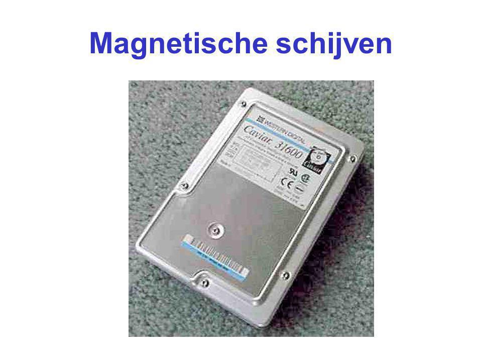 Magnetische schijven
