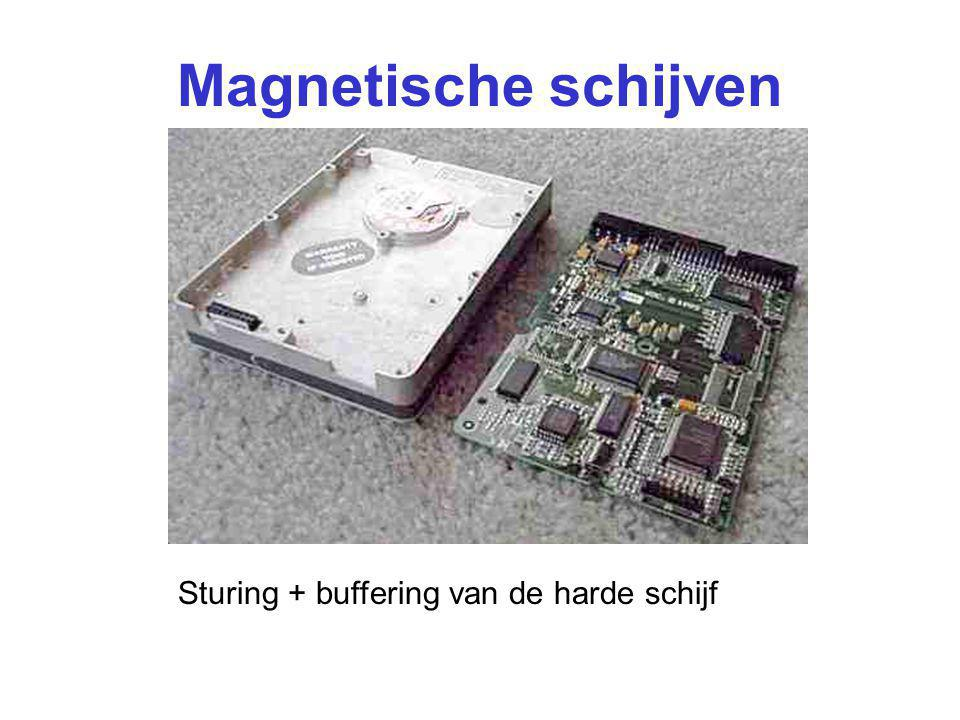 Magnetische schijven Sturing + buffering van de harde schijf