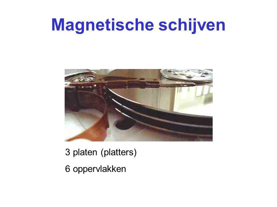 Magnetische schijven 3 platen (platters) 6 oppervlakken