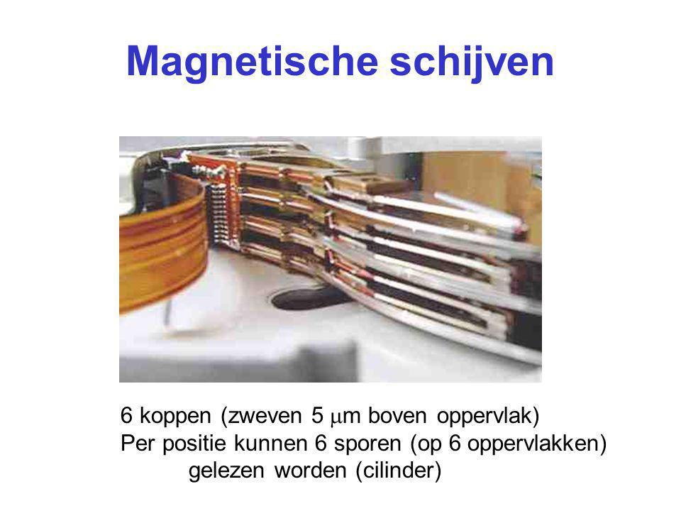 Magnetische schijven 6 koppen (zweven 5 m boven oppervlak)