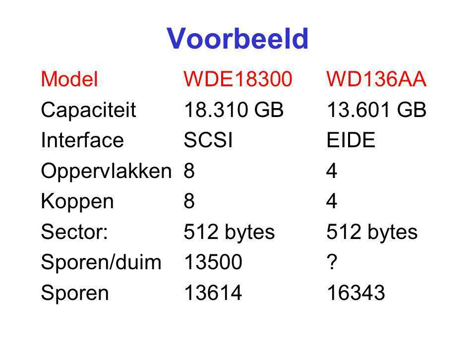 Voorbeeld Model WDE18300 WD136AA Capaciteit 18.310 GB 13.601 GB