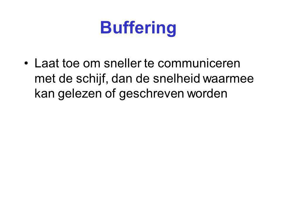 Buffering Laat toe om sneller te communiceren met de schijf, dan de snelheid waarmee kan gelezen of geschreven worden.