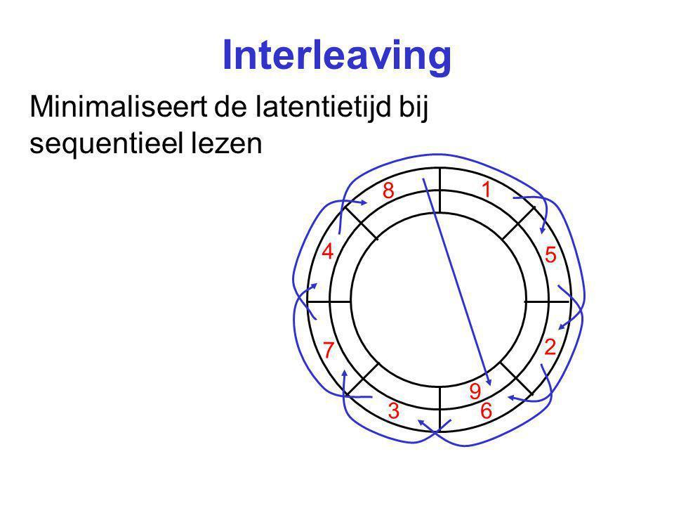Interleaving Minimaliseert de latentietijd bij sequentieel lezen 8 1 4